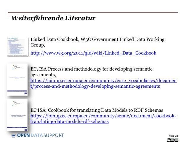 DATASUPPORTOPEN Weiterführende Literatur Linked Data Cookbook, W3C Government Linked Data Working Group, http://www.w3.org...