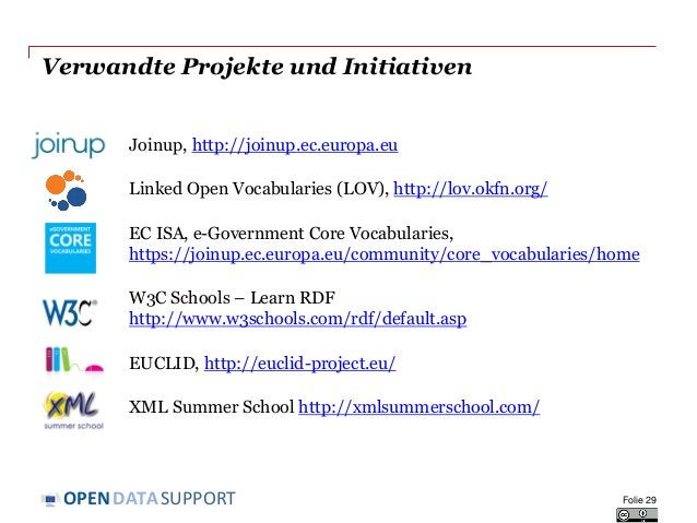 DATASUPPORTOPEN Verwandte Projekte und Initiativen Joinup, http://joinup.ec.europa.eu Linked Open Vocabularies (LOV), http...