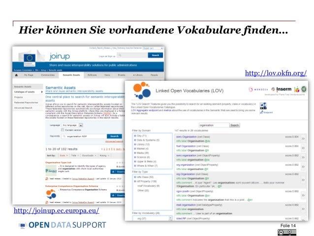 DATASUPPORTOPEN Hier können Sie vorhandene Vokabulare finden… Folie 14 http://joinup.ec.europa.eu/ http://lov.okfn.org/