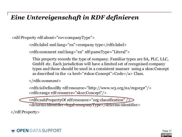 """DATASUPPORTOPEN Eine Untereigenschaft in RDF definieren <rdf:Property rdf:about=""""rov:companyType""""> <rdfs:label xml:lang=""""e..."""