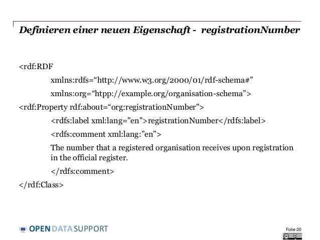 """DATASUPPORTOPEN Definieren einer neuen Eigenschaft - registrationNumber <rdf:RDF xmlns:rdfs=""""http://www.w3.org/2000/01/rdf..."""