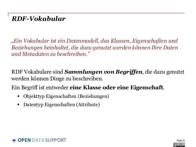"""DATASUPPORTOPEN RDF-Vokabular Folie 5 """"Ein Vokabular ist ein Datenmodell, das Klassen, Eigenschaften und Beziehungen beinh..."""