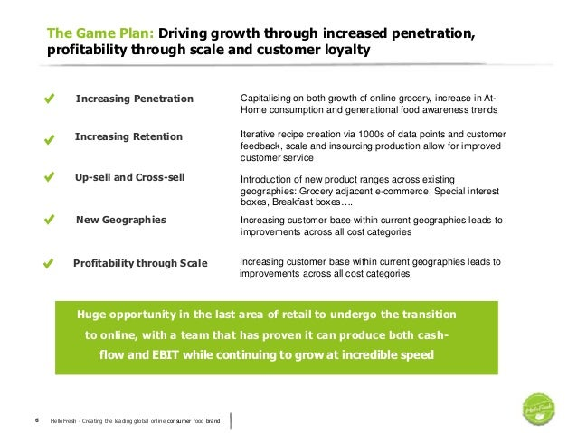 HelloFresh - Creating the leading global online consumer food brand6 The Game Plan: Driving growth through increased penet...