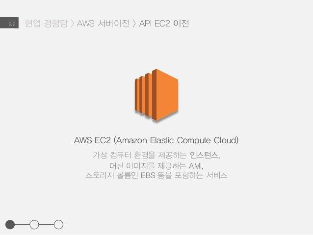 현업 경험담 > AWS 서버이전 > API EC2 이전2.2 AWS EC2 (Amazon Elastic Compute Cloud) 가상 컴퓨터 환경을 제공하는 인스턴스, 머신 이미지를 제공하는 AMI, 스토리지 볼륨인 ...