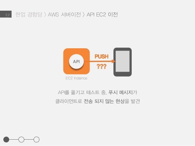현업 경험담 > AWS 서버이전 > API EC2 이전2.2 API를 옮기고 테스트 중, 푸시 메시지가 클라이언트로 전송 되지 않는 현상을 발견 EC2 Instance API ??? PUSH