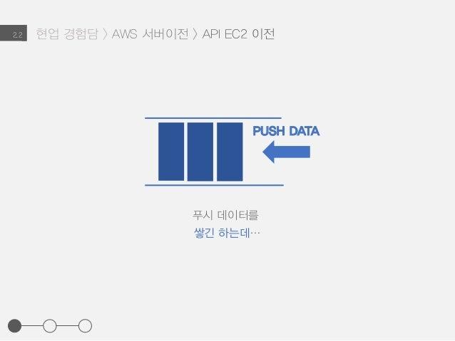 현업 경험담 > AWS 서버이전 > API EC2 이전2.2 푸시 데이터를 쌓긴 하는데… PUSH DATA