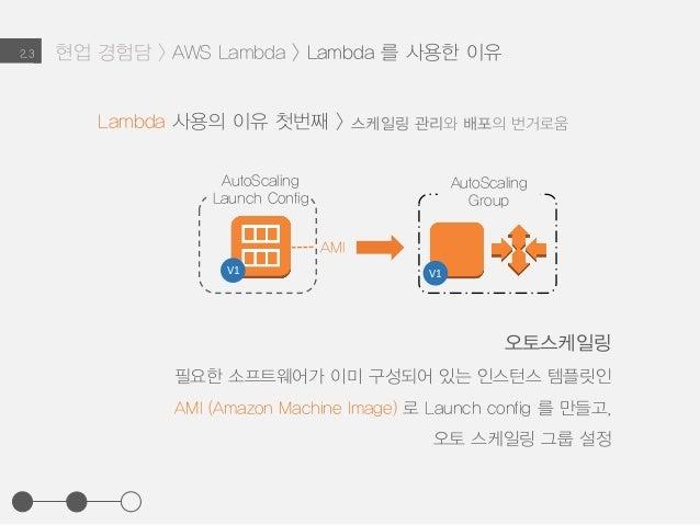 2.3 Lambda 사용의 이유 첫번째 > 스케일링 관리와 배포의 번거로움 오토스케일링 필요한 소프트웨어가 이미 구성되어 있는 인스턴스 템플릿인 AMI (Amazon Machine Image) 로 Launch confi...
