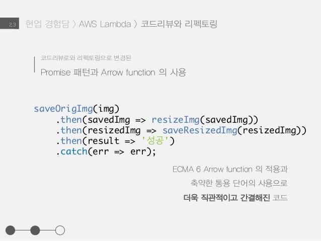 현업 경험담 > AWS Lambda > 코드리뷰와 리펙토링2.3 ECMA 6 Arrow function 의 적용과 축약한 통용 단어의 사용으로 더욱 직관적이고 간결해진 코드 코드리뷰로와 리펙토링으로 변경된 Promise...