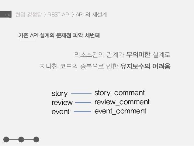 현업 경험담 > REST API > API 의 재설계2.4 기존 API 설계의 문제점 파악 세번째 story review event story_comment review_comment event_comment 리소스간의...