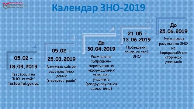 Календар ЗНО-2019