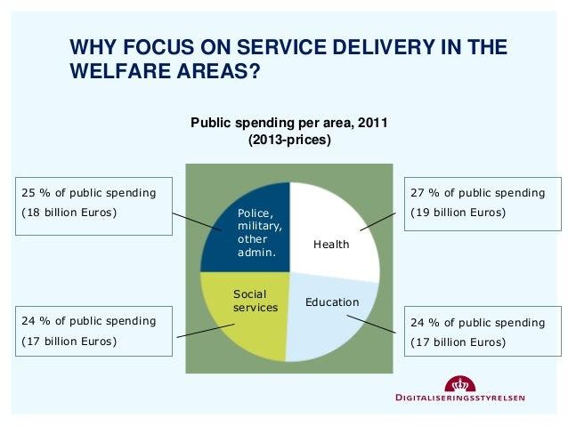 welfare denmark