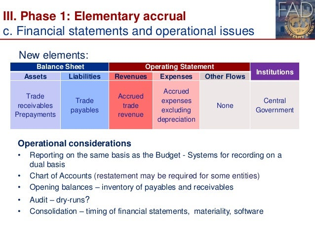 """accrual accounting in public sector Page 32 country report extract from study no 14 """"transition to the accrual basis of accounting: guidance for governments and government entities,"""" ifac public sector committee, december 2003."""