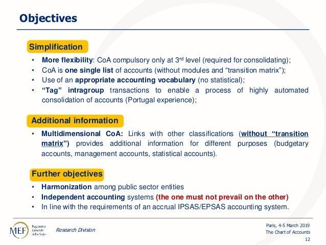 The Role of charts of Accounts - Fabrizio Mocavini, Italy