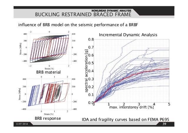 incremental dynamic analysis pdf 2002