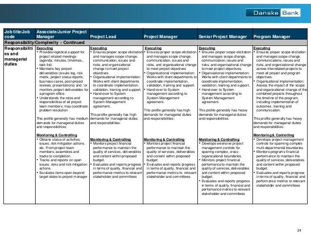 Global Career Path Modeling