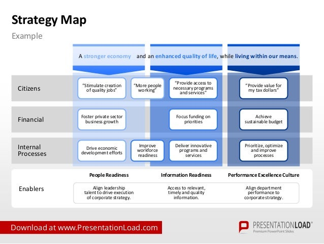 Strategy map powerpoint template for It strategic plan template powerpoint