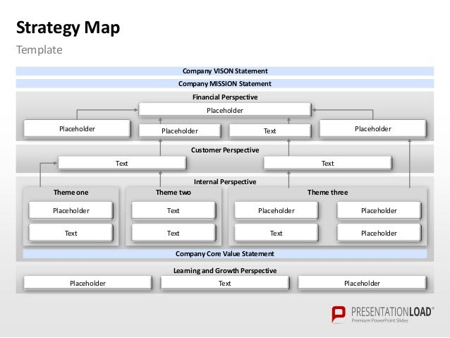 strategy map templates - Akba.greenw.co
