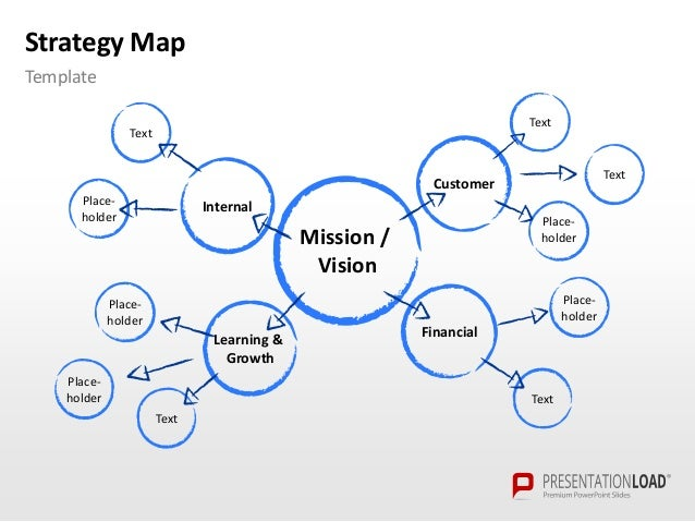 Strategy map powerpoint template toneelgroepblik Gallery