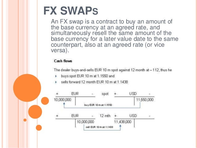 What are forex swaps