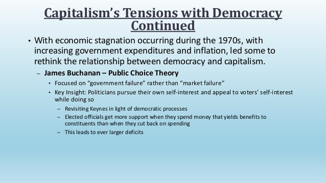 democracy and capitalism relationship help