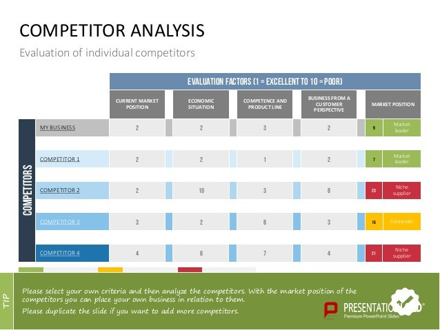 Product Comparison Template Powerpoint . Product Comparison Bar ...