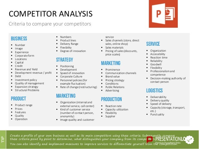 COMPETITOR ANALYSIS ...  Competitive Analysis Templates