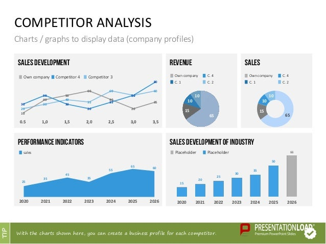 Competitor Analysis PPT Slide Template
