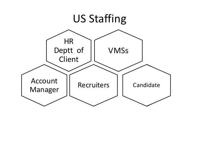 Recruiters Training Guide-1