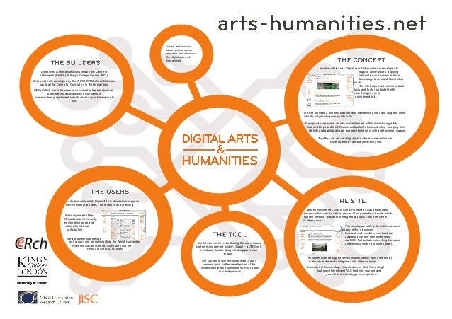 Digital Arts & Humanities is hosted by the Centre for eResearch (CeRch) at King's College London (KCL). It was originally ...
