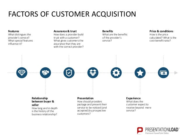 customer acquisition powerpoint template, Presentation templates