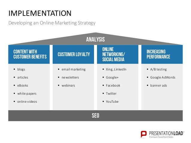 Online Marketing Strategy Ppt Slide Template