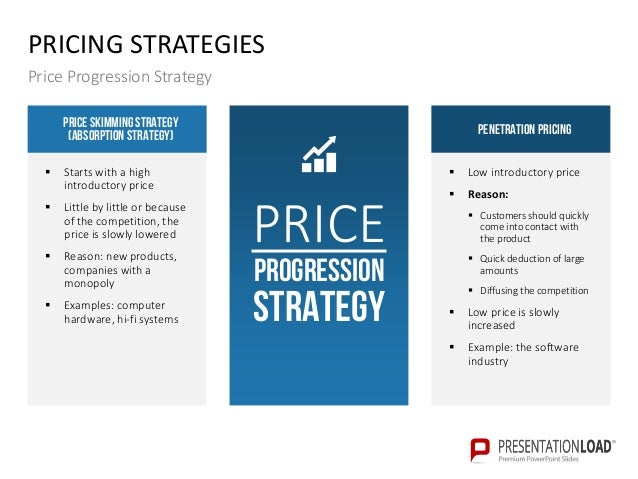 Image Result For Pricing Strategies Ppt