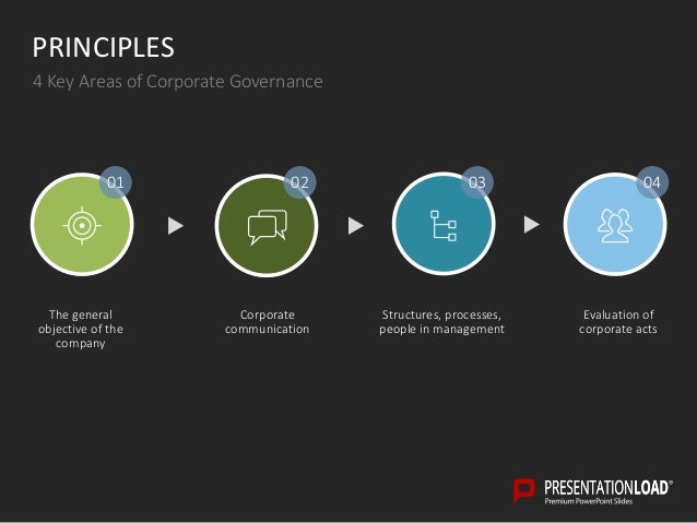 Corporate Governance Ppt Slide Template