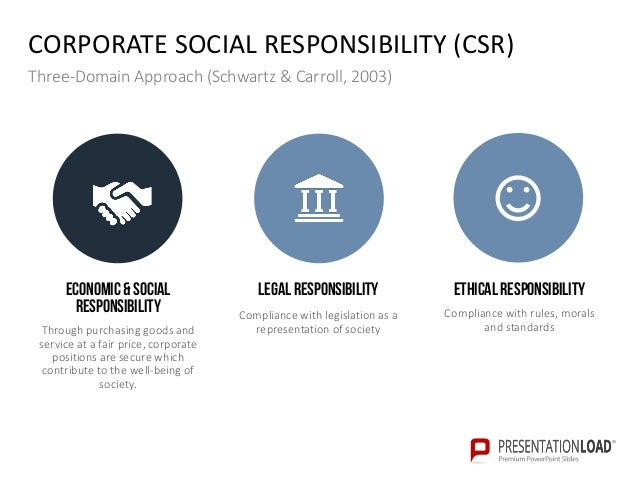 influence of corporate social responsibility on consumer behavior Information about the open-access article 'the importance of corporate social responsibility on consumer behaviour in malaysia' in doaj doaj is an online directory.