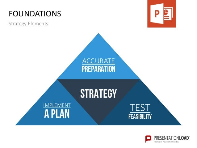 startup strategy ppt slide template