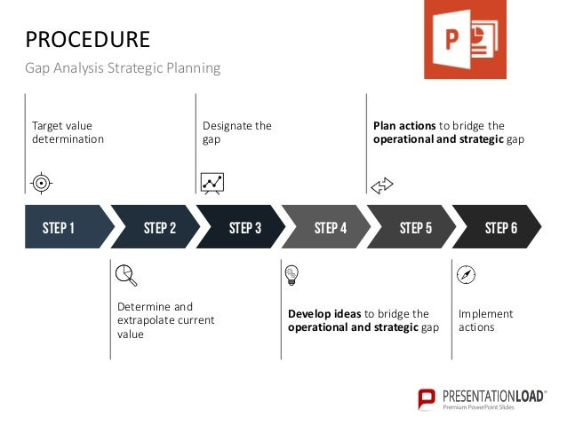 Gap Analysis Ppt Slide Template