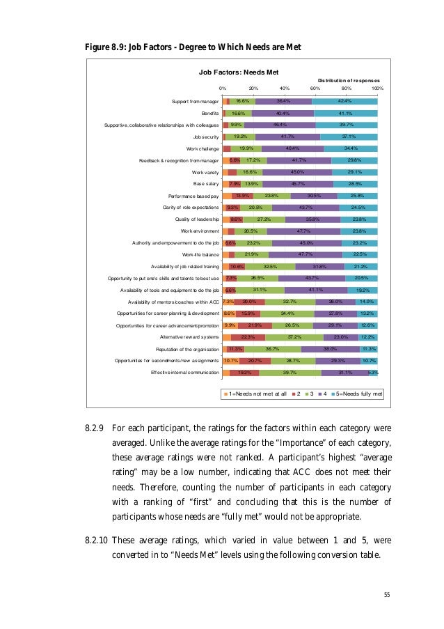 What Factors Influence College Choice for Today's Students?