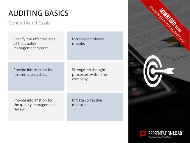 Quality Auditing Ppt Slide Template