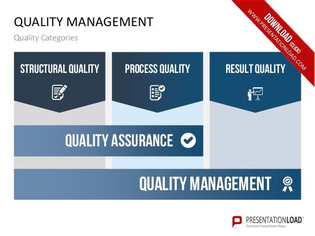 Quality auditing ppt slide template quality management toneelgroepblik