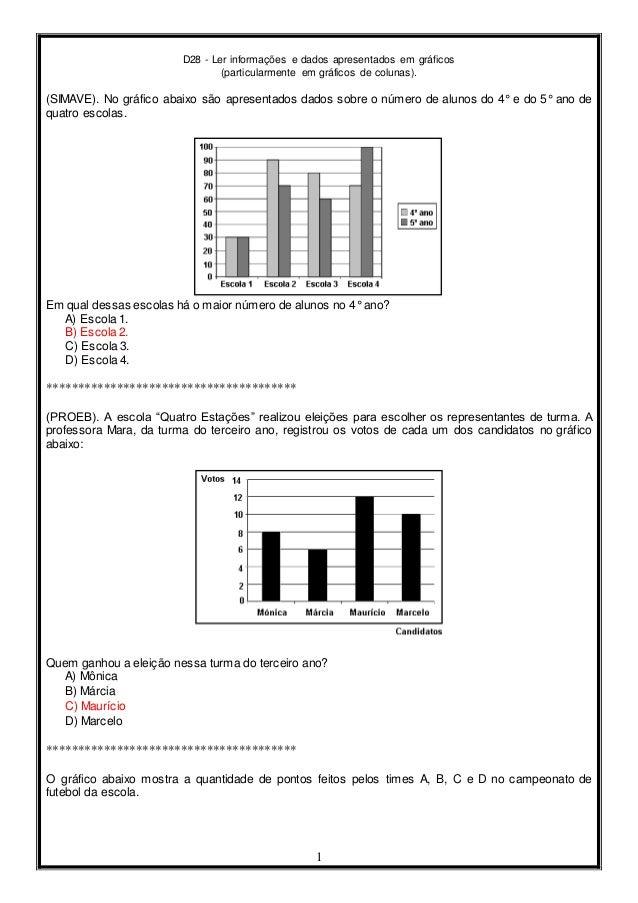D28 - Ler informações e dados apresentados em gráficos (particularmente em gráficos de colunas). 1 (SIMAVE). No gráfico ab...