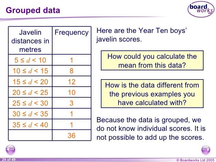 Range Of Data ~ Averages and range