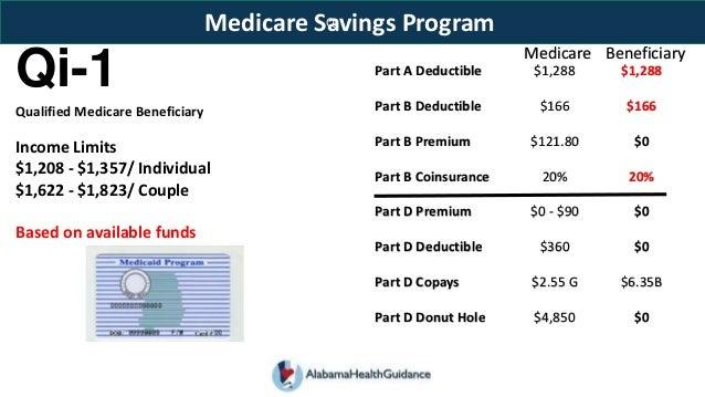 Medicare 101 Dan 2017 v.2