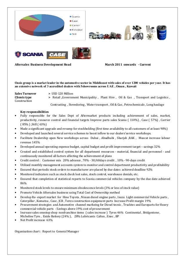 Sanjoy - Aftersales Automotive parts