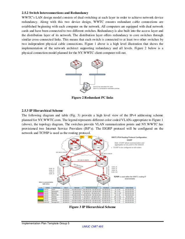 WWTC_implementation_plan_Group5_FINAL