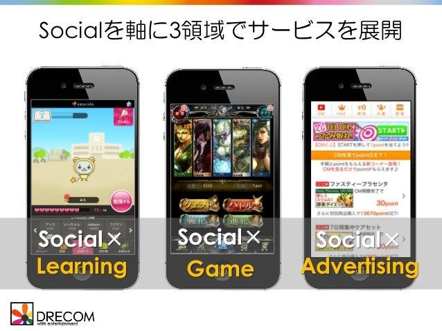 ドリコム流。教育アプリにおけるゲーミフィケーションノウハウ Slide 2