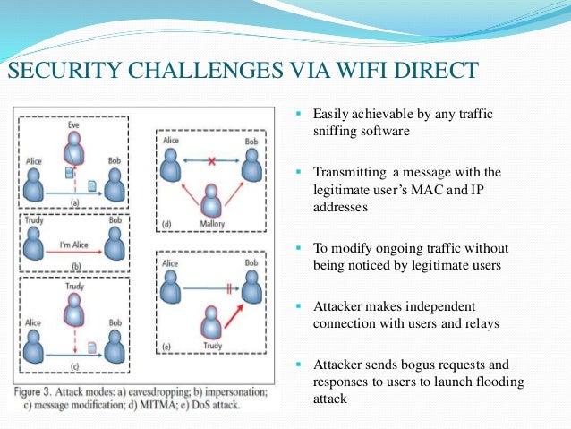 D2 d wifi