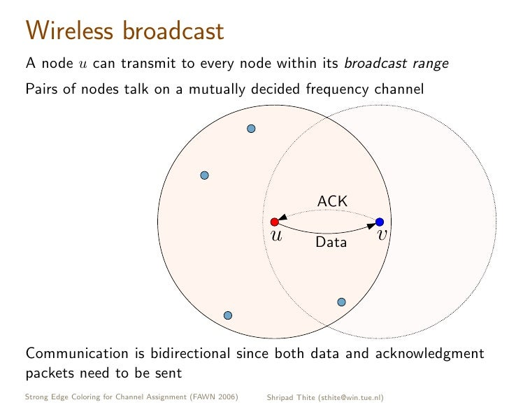 channel mission with mobile or portable the airwaves networks