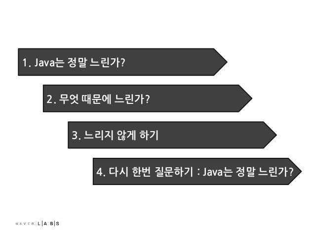[D2]java 성능에 대한 오해와 편견 Slide 2