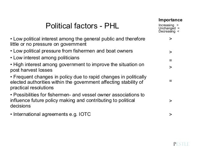 How future changes in economic political legal and social factors essay