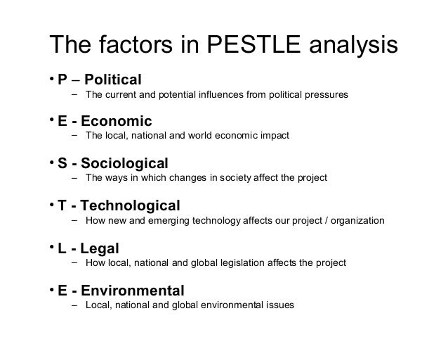 analysis of contextual factors What is environmental analysis in simple words learn about its different types and get an idea of how you can conduct this type of business analysis.